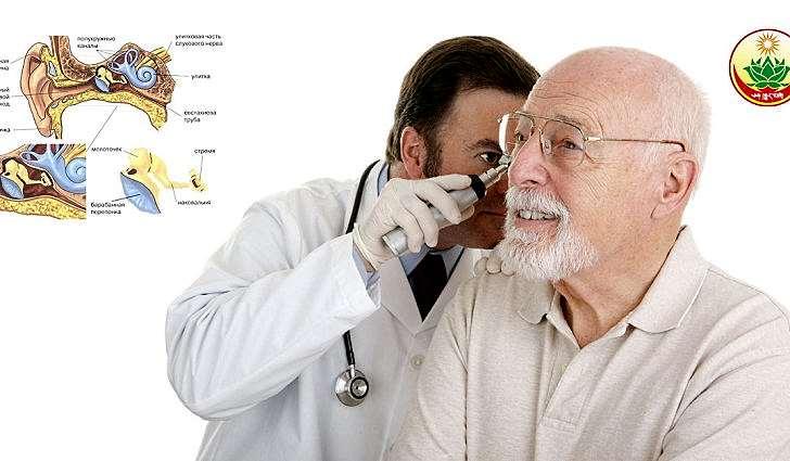 Описание вашего шума в ушах