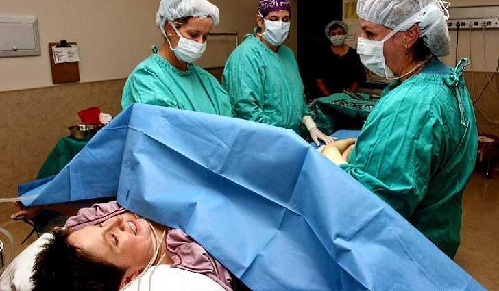 Открытая полостная операция