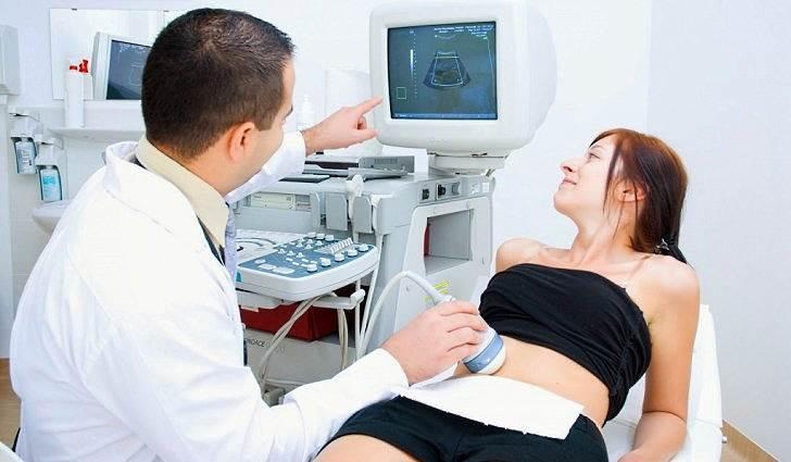 Внутренний эндометриоз матки, симптомы и лечение, диагностика