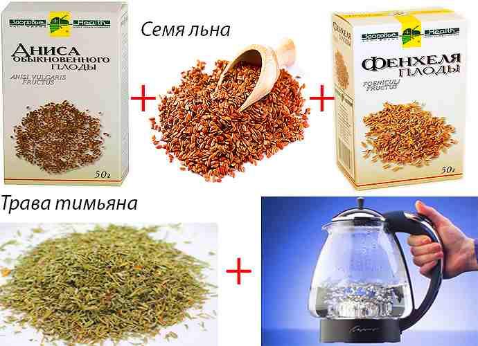 Льняное семя с плодами фенхеля для лечения цистита