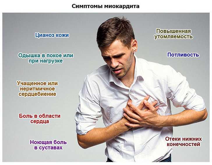 Почему воспаляется сердечная мышца и как проявляется миокардит?