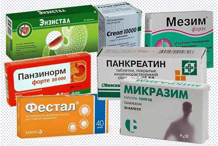 Лечение панкреатита. Препараты