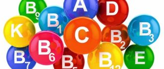 Витамины. Классификация и значение витаминов для организма человека