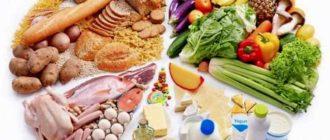 Правильные продукты для здорового питания