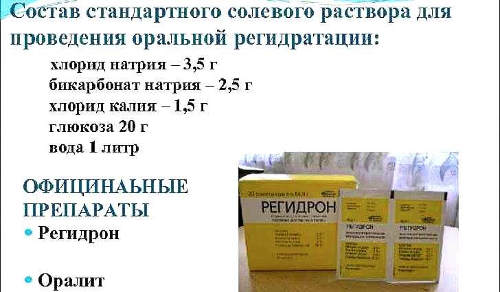 Народные рецепты от грибковой патологии
