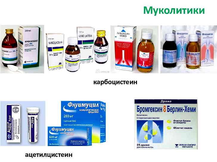 Препараты для лечения муковисцидоза